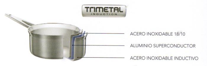 Castey-trimetal